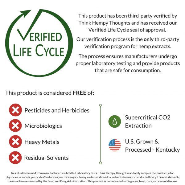 Green Remedy Third-Party Verificaiton