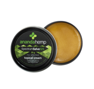 Ananda Hemp CBD Oil Salve Best CBD Oil Brand